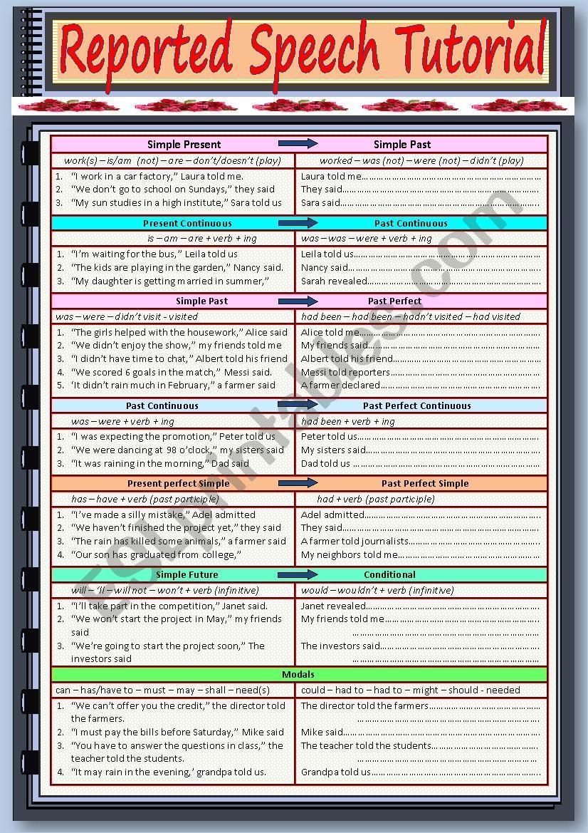 Reported Speech Tutorial worksheet