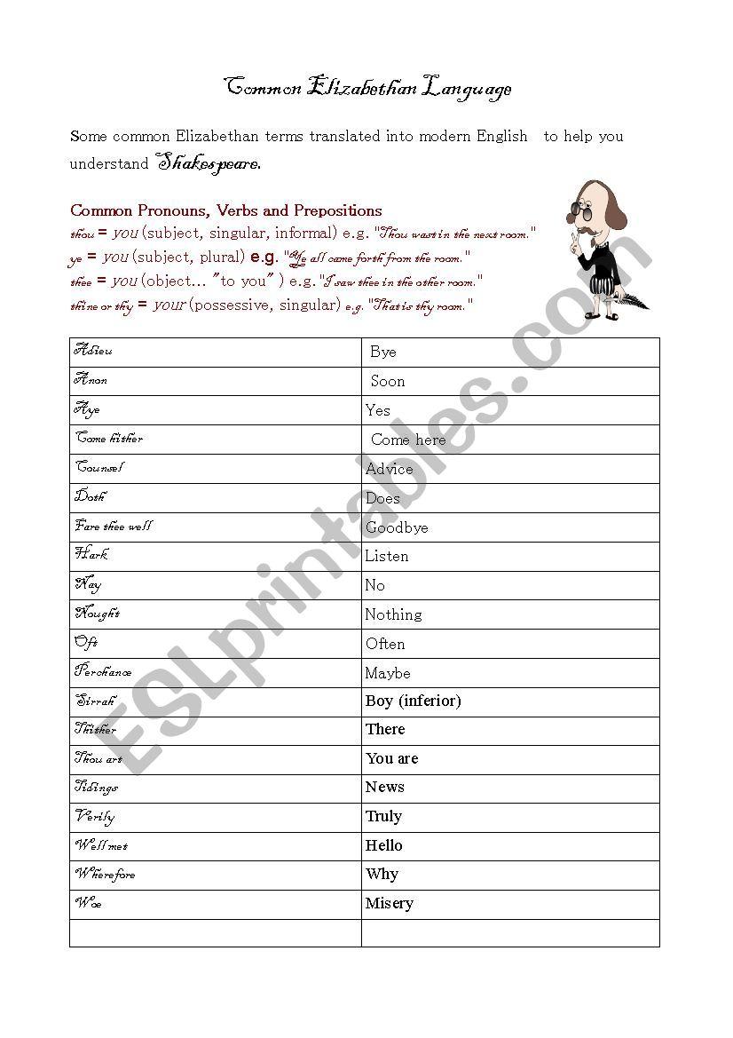 Elizabethan Language Translation