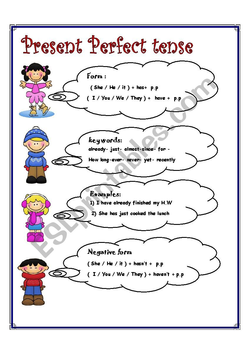 Present Perfect Tense Time Expressions