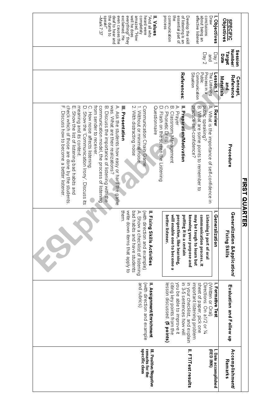 Sample Listening Activity Lesson Plan - ESL worksheet by ritzmondangelo