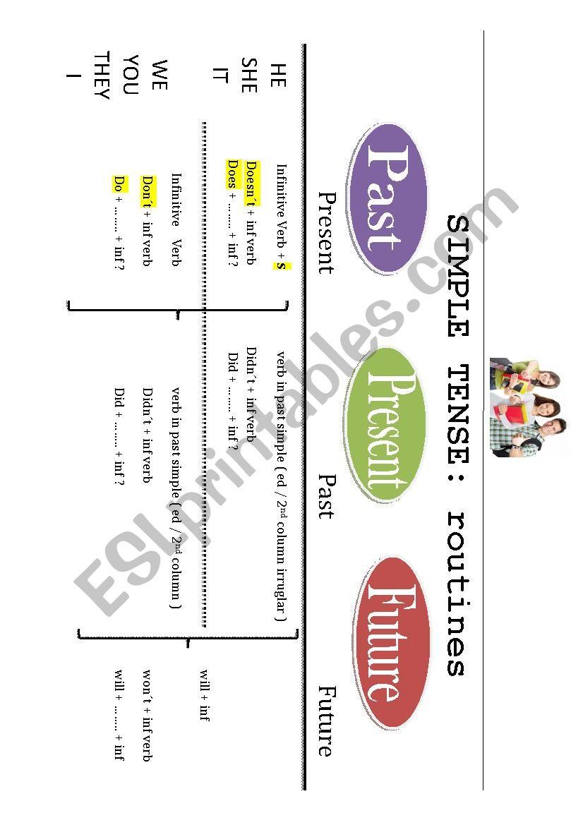 simple tenses chart worksheet