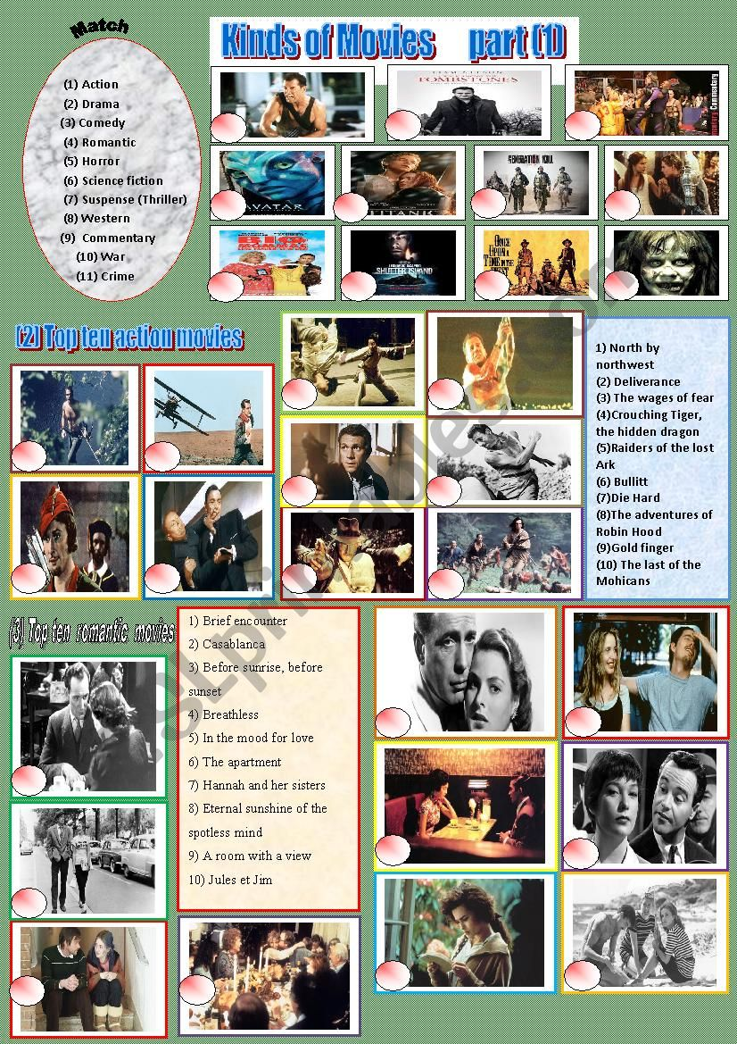 Kinds of Movies      part (1)