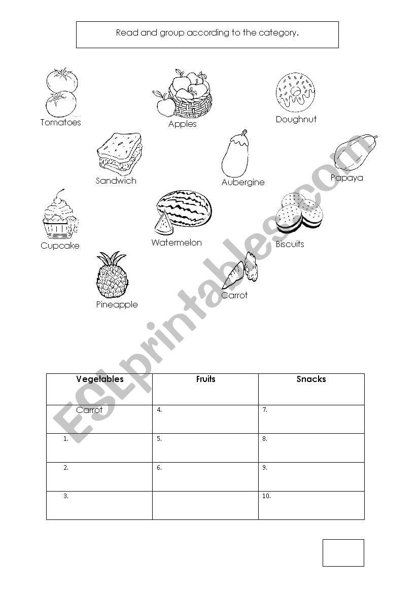 - Being Healthy Year 3 KSSR - ESL Worksheet By Zaralissa