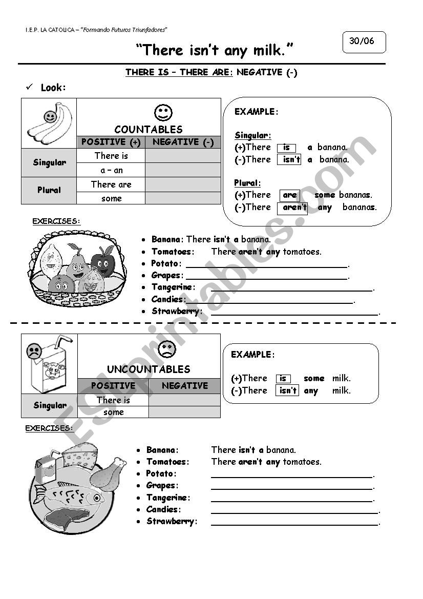 There isn´t any milk worksheet
