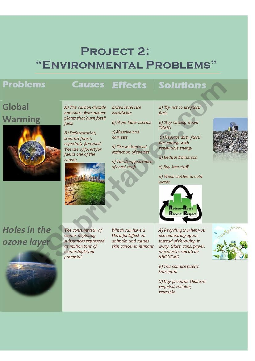 Environmental problems worksheet
