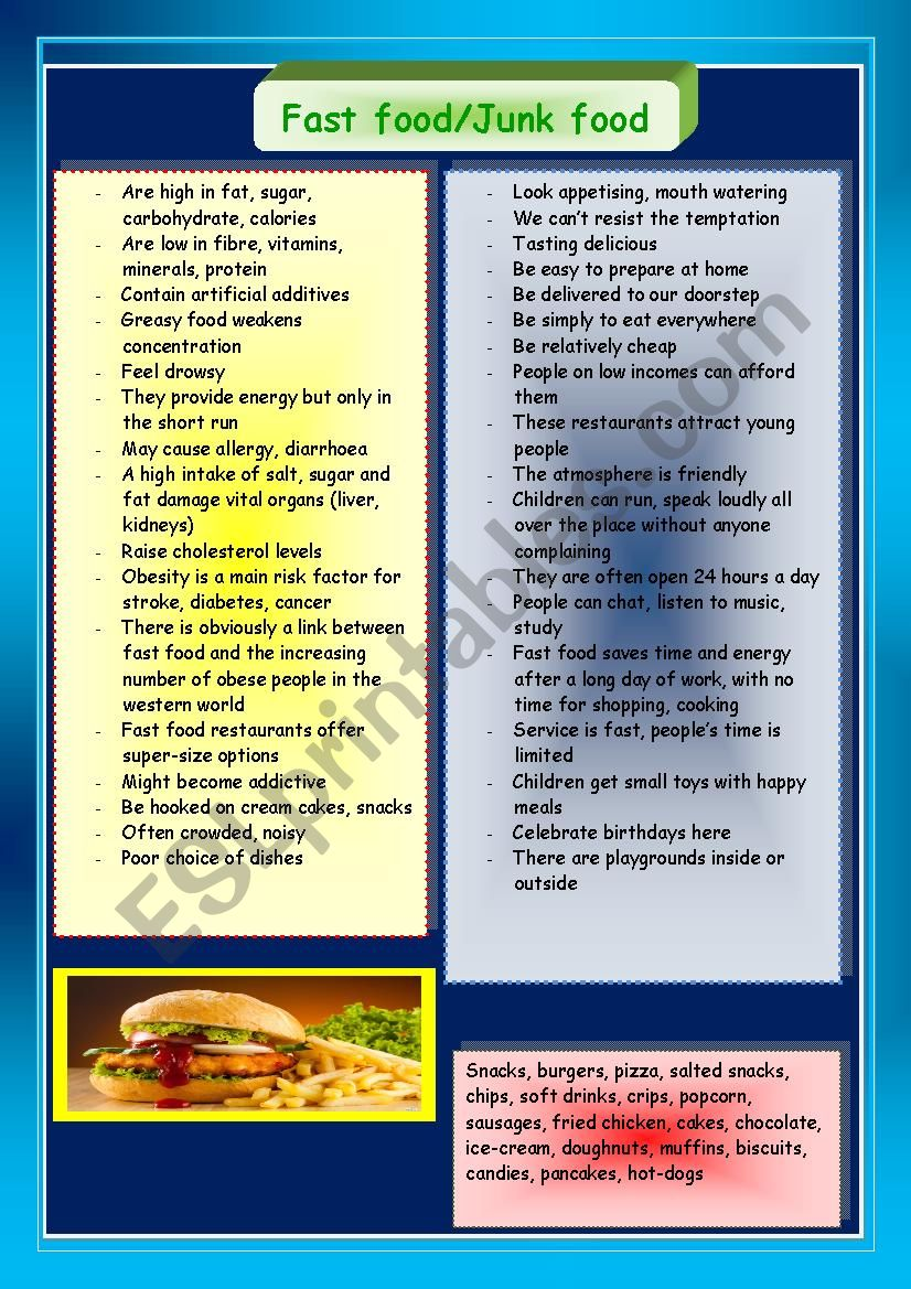 Fast food/junk food worksheet
