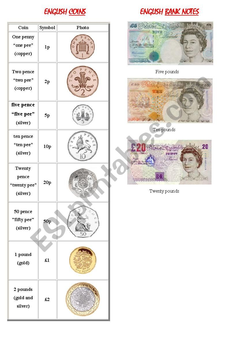 English currency worksheet