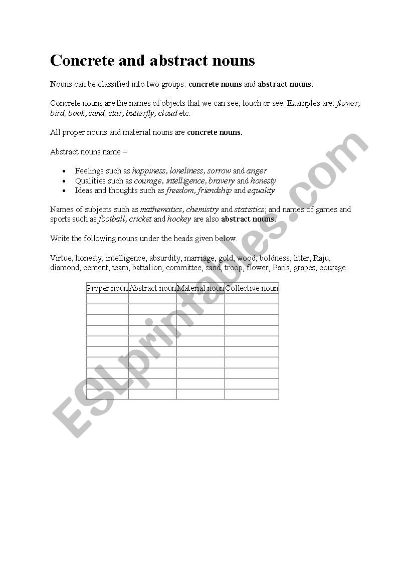 Concerete And Abstract Nouns Esl Worksheet By Jesshisham