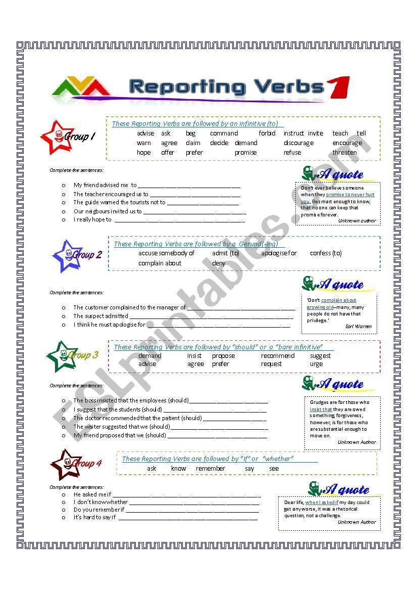 Reporting Verbs - Part 1 worksheet