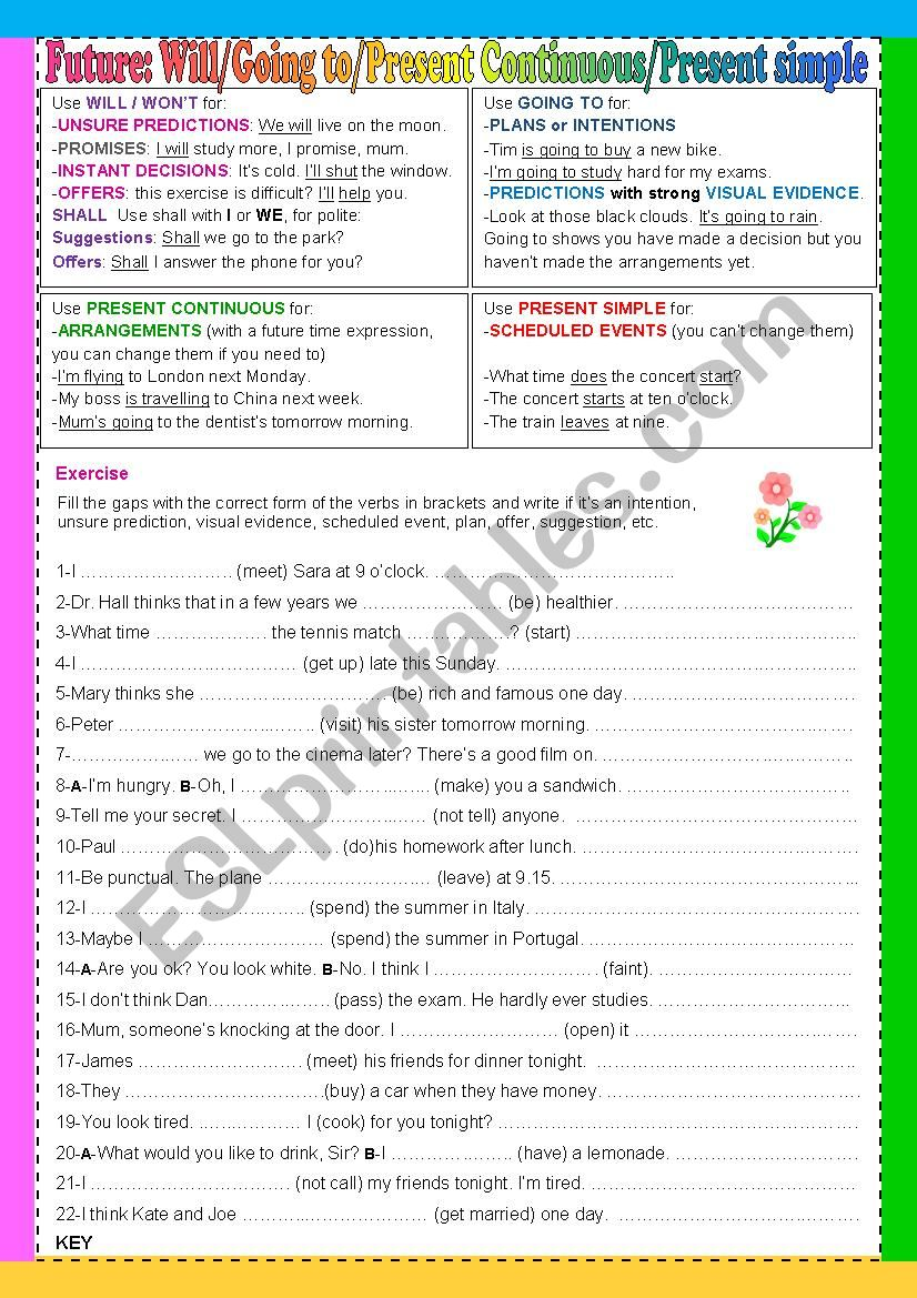 FUTURE TENSES will/going to/ present cont and simple - ESL