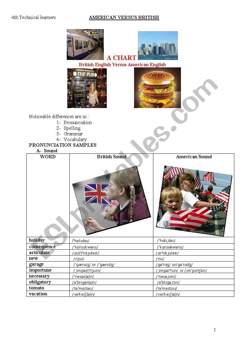 AMERICAN ENGLISH worksheet