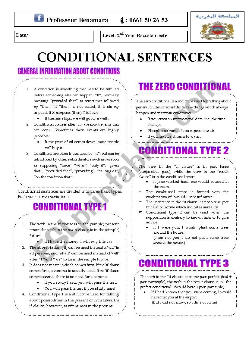 Recapitulation of Conditional sentences type 0 / 1 / 2 / 3