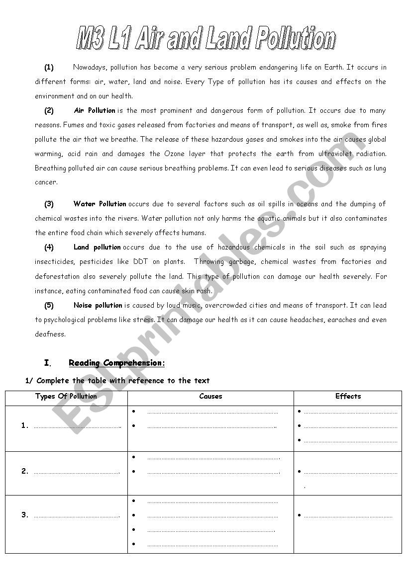 M3L1 Air and Land Pollution - ESL worksheet by chicha.h12