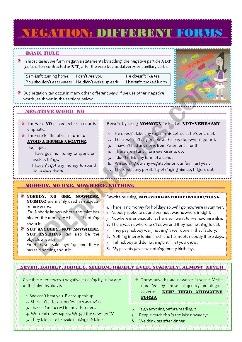 NEGATION: DIFFERENT FORMS worksheet