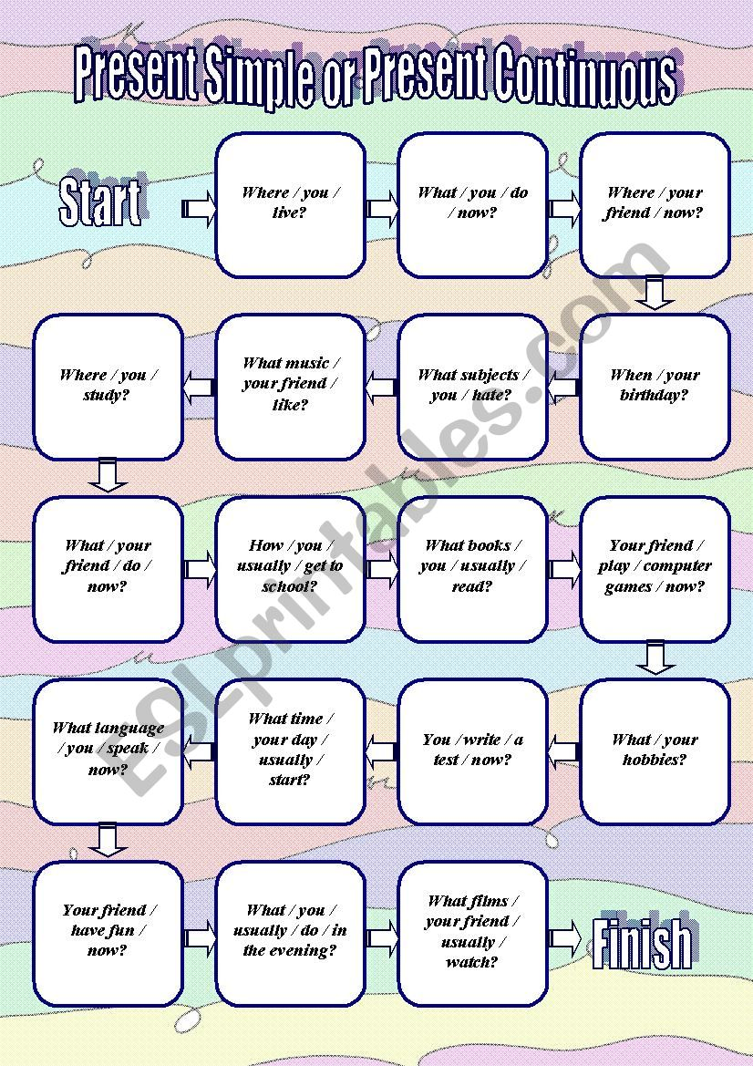 Present Simple Or Present Continuous Board Game Esl Worksheet By Maria