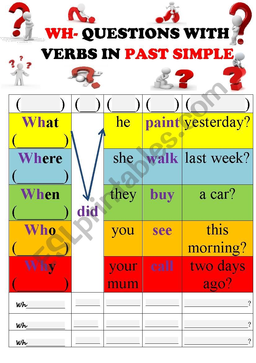 WH- questions with verbs in Past Simple