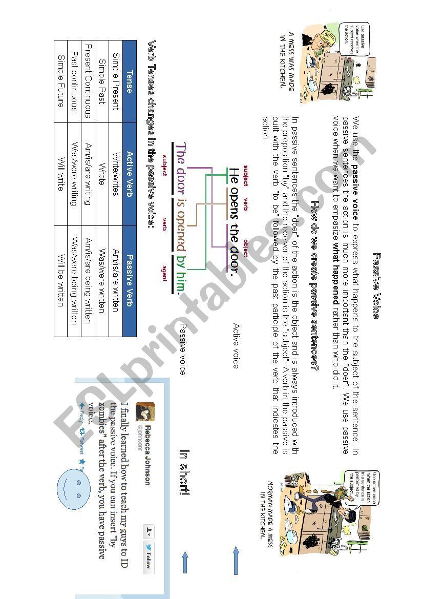 Passive voice chart worksheet