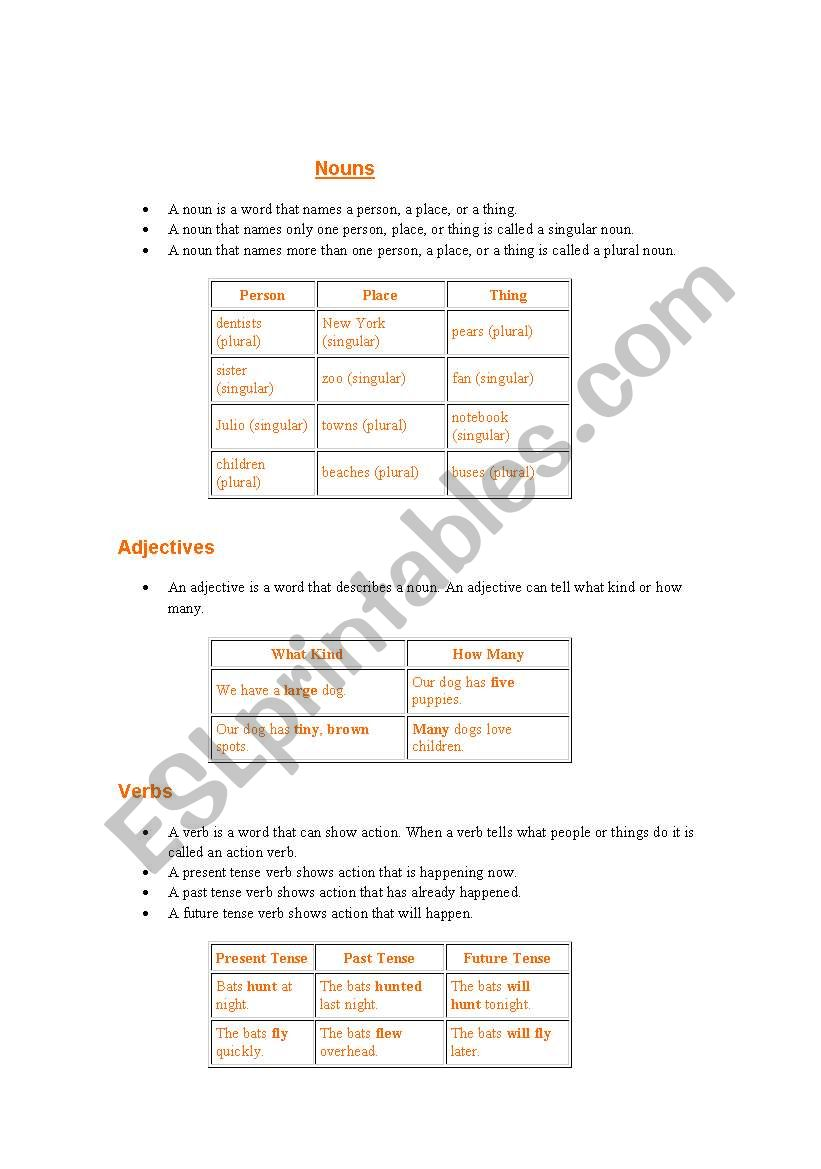 Parts of the speech  worksheet