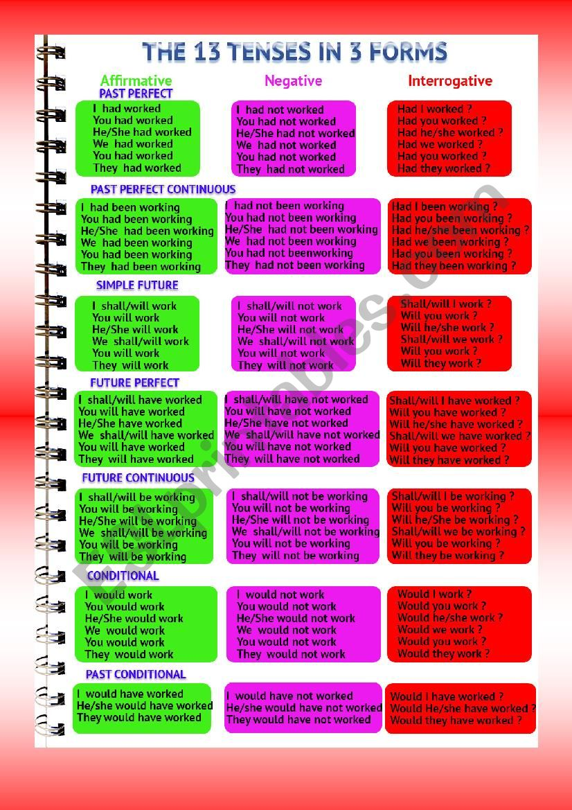 The 13 tenses part 2 worksheet