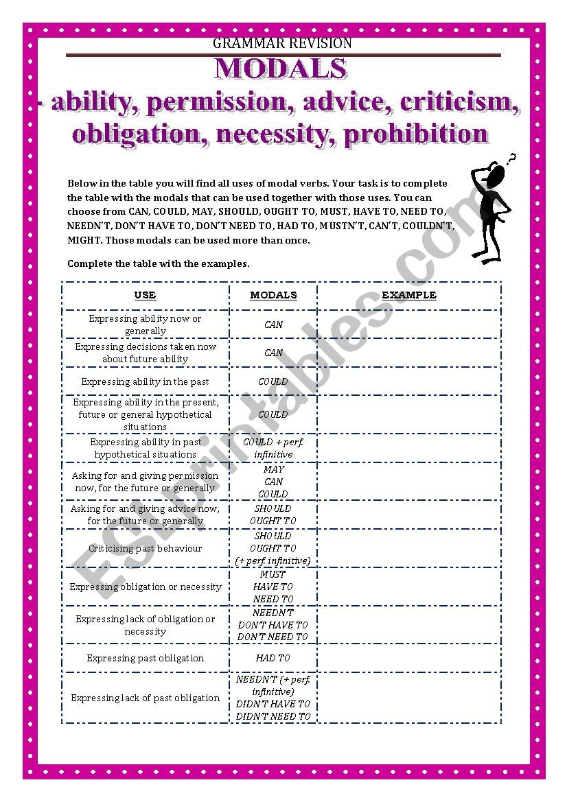 GRAMMAR REVISION - MODALS  worksheet