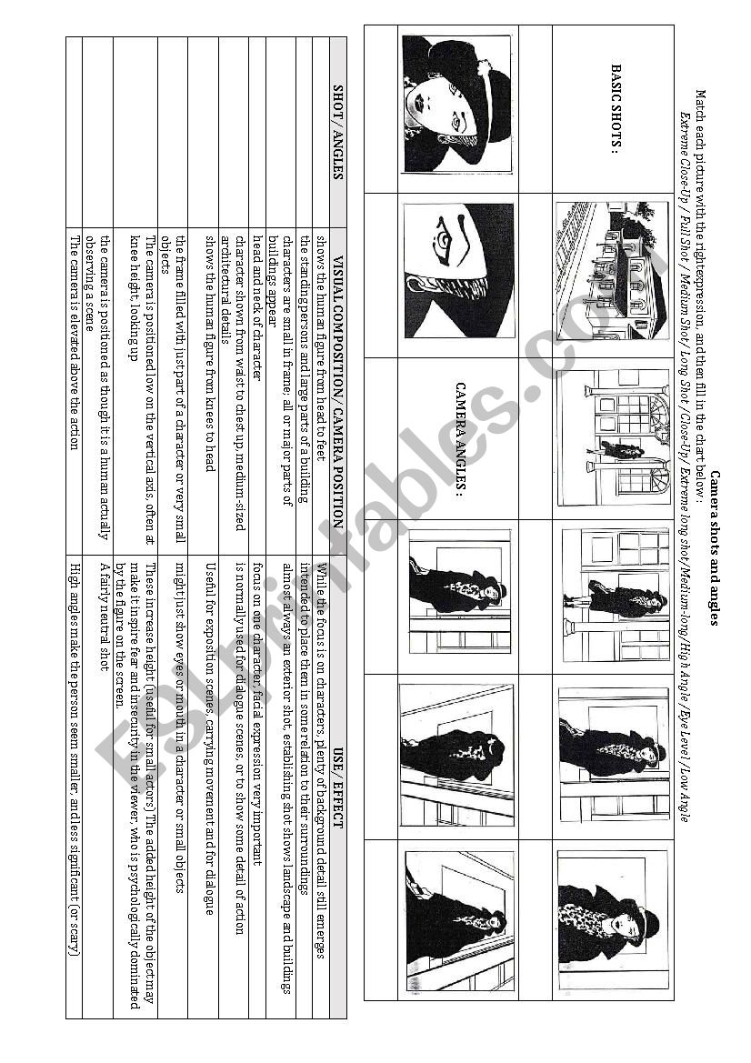 Camera angles and shots with KEY    ESL worksheet by dailcroix together with Camera Shots and Angles Worksheet by jcferguson   TpT also Dutch Angles  Creative Ex les of Camera Movement and Shots moreover Picture Camera Shots And Angles Camera Angle Film t likewise Camera Control Worksheets The best worksheets image collection together with Unled together with Camera shots  angles and movements  Filmmaking Guide as well Camera Angle or Shot Worksheet in addition  moreover 10MED118  Camera Angles also Camera shots  editing   sound worksheets together with The Language of film ysis together with Camera shots  editing   sound worksheets as well  further ic strip with camera shots by Catherine Mason   TpT likewise BASIC TOOL KIT   RESOURCE GUIDE FOR YOUNG FILMMAKERS. on camera shots and angles worksheet