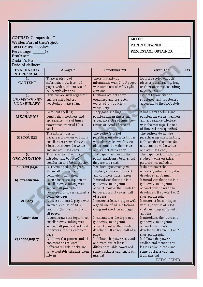 written rubric scale worksheet