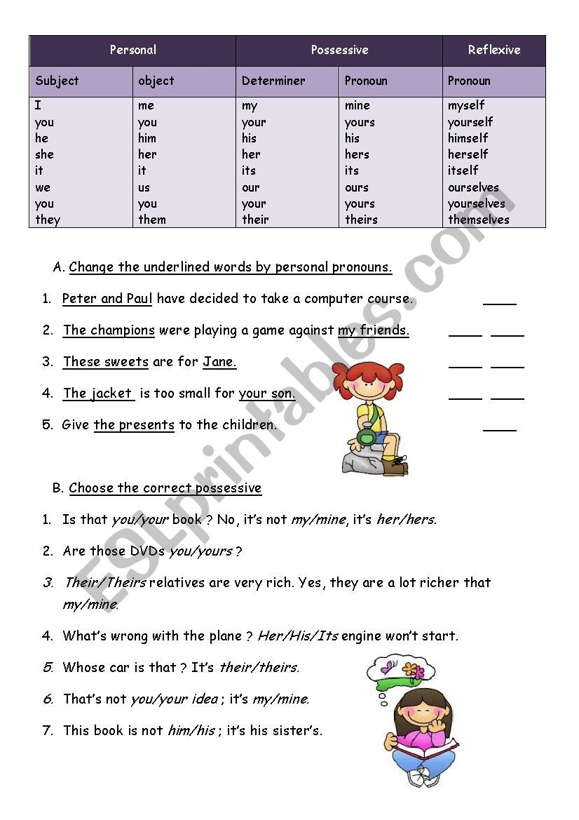 Pronouns and determiners worksheet