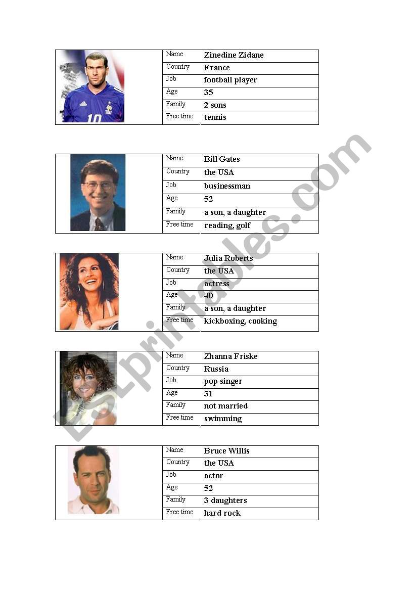 celebrities personal information cards