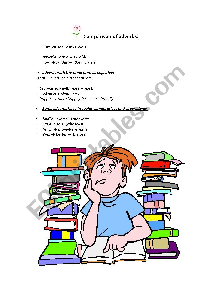 Comparison of Adverbs worksheet