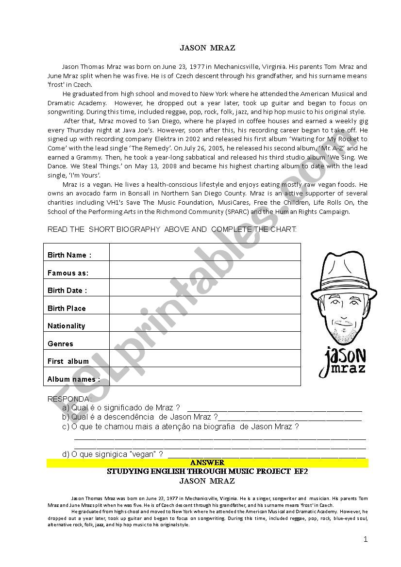 Biography of Jason Mraz - text and questions