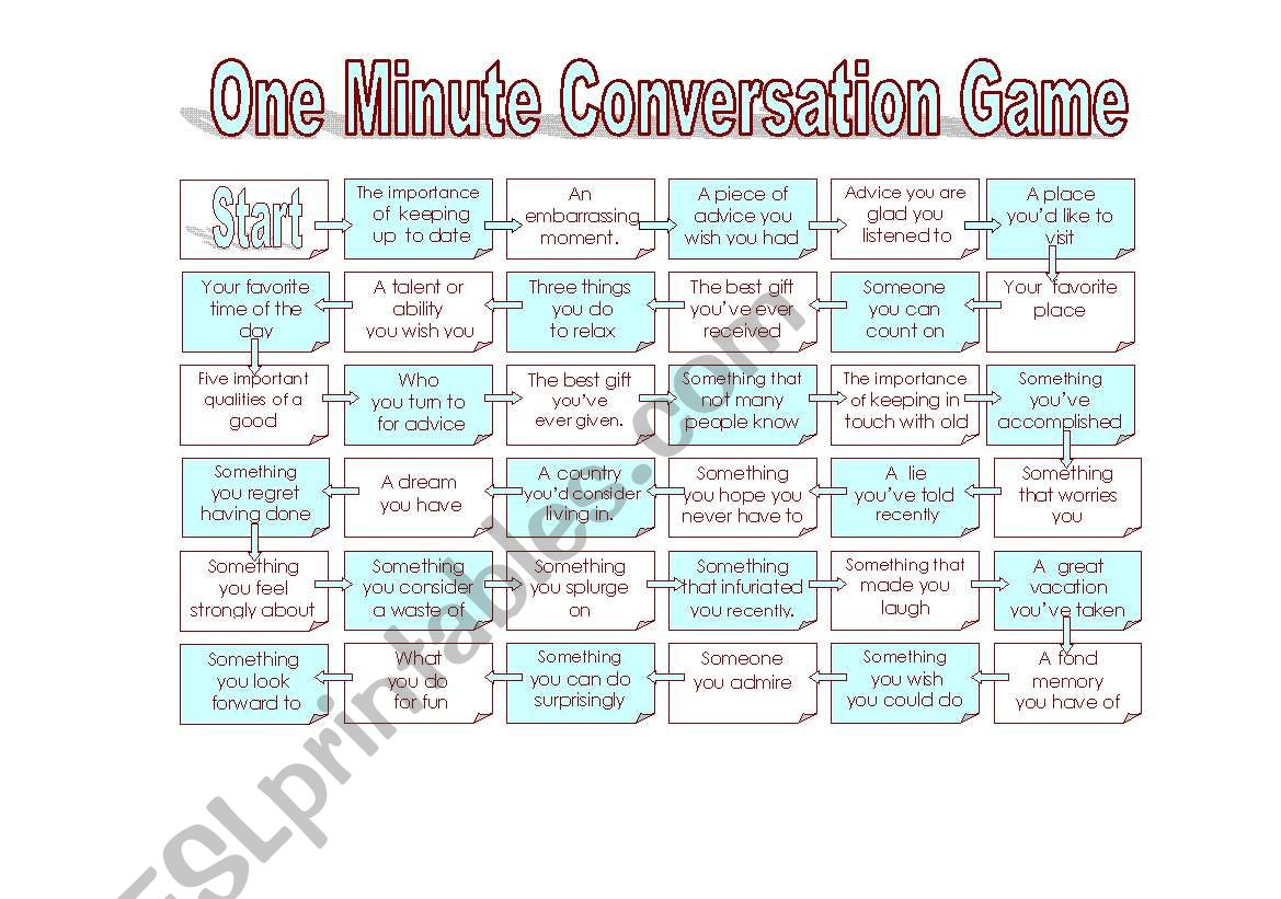 One Minute Conversation Board