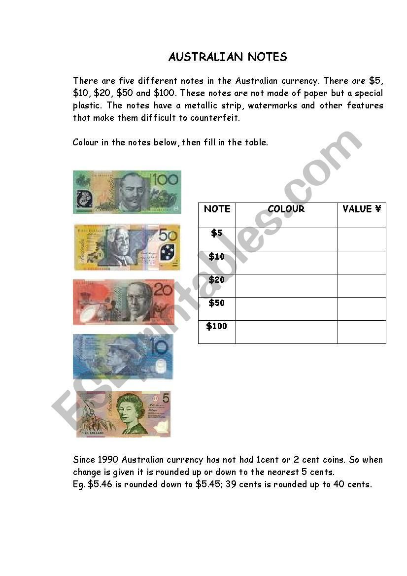 Australian Notes worksheet