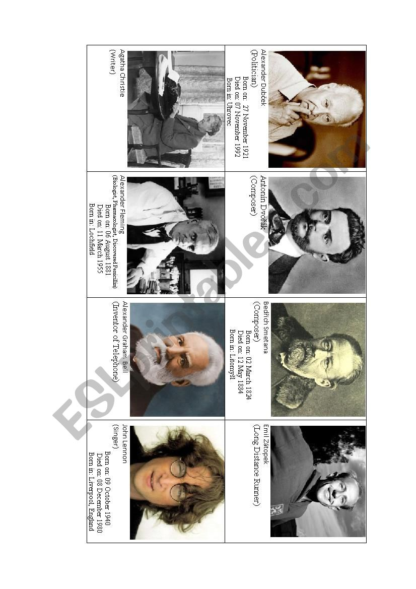 Famous personalities - practise how to read dates in English