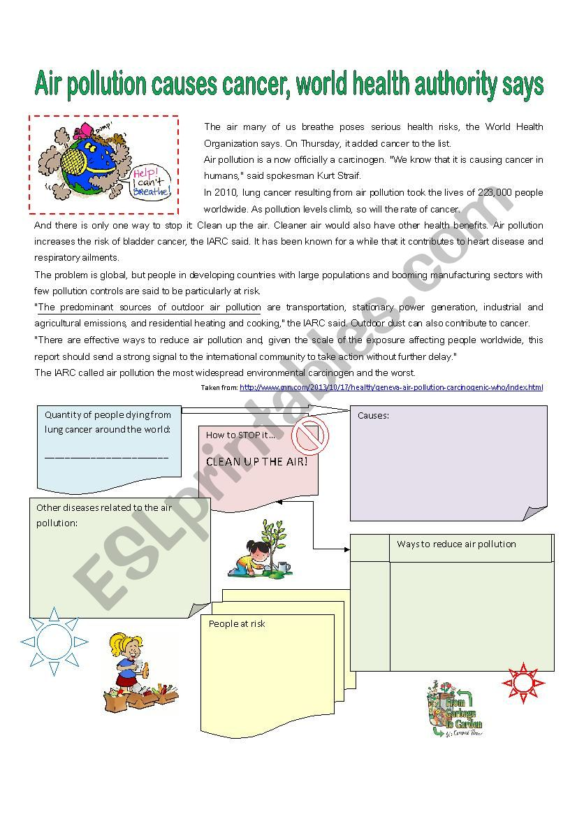 AIR POLLUTION AND CANCER - ESL worksheet by Sonyta04