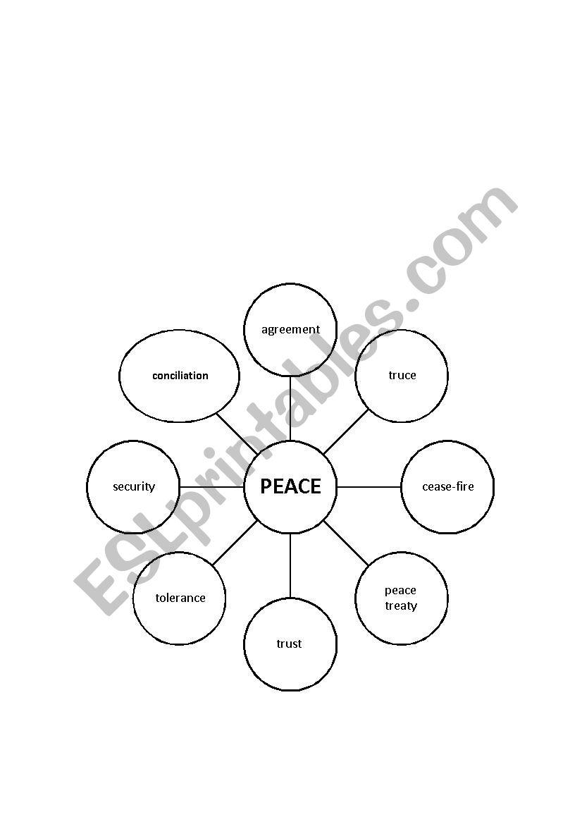 mind map vocab worksheet