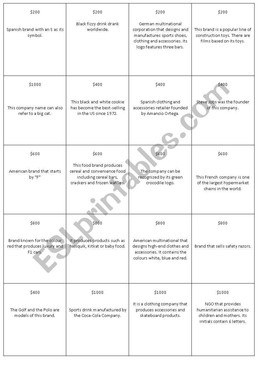 Jeopardy Brands worksheet