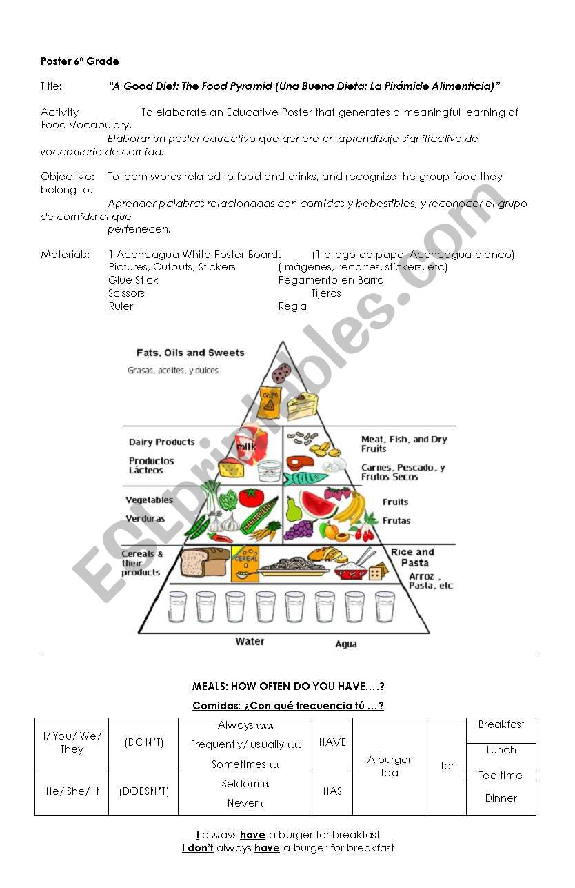 Food Pyramid Activity (for students to create a poster