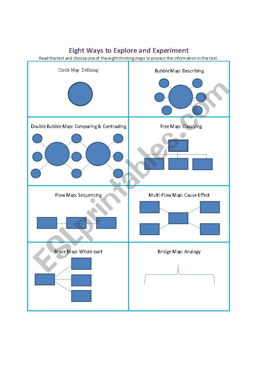 Thinking Tools Series 5 (Thinking Maps & ESL Reading) - ESL ... on cause and effect for students, cause and effect text structure, cause and effect first grade, cause and effect anchor, cause and effect quotes, cause and effect diagram, cause and effect mlk, cause and effect games, cause and effect fun activities, circle map, cause and effect stellaluna, cause and effect template, brace map, cause and effect toys for toddlers, cause and effect examples, cause and effect lesson plans, cause and effect worksheets, cause effect examples elementary, cause and effect reading, cause and effect skill,