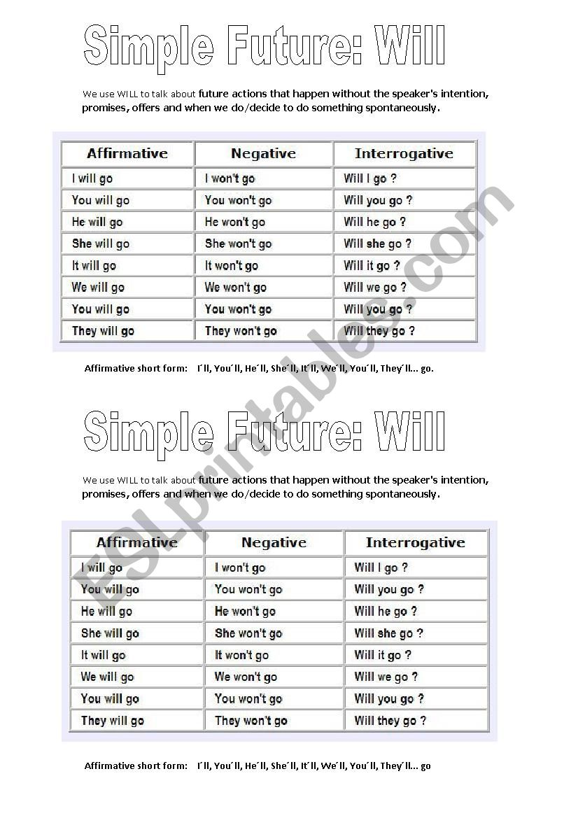 Will form and uses worksheet