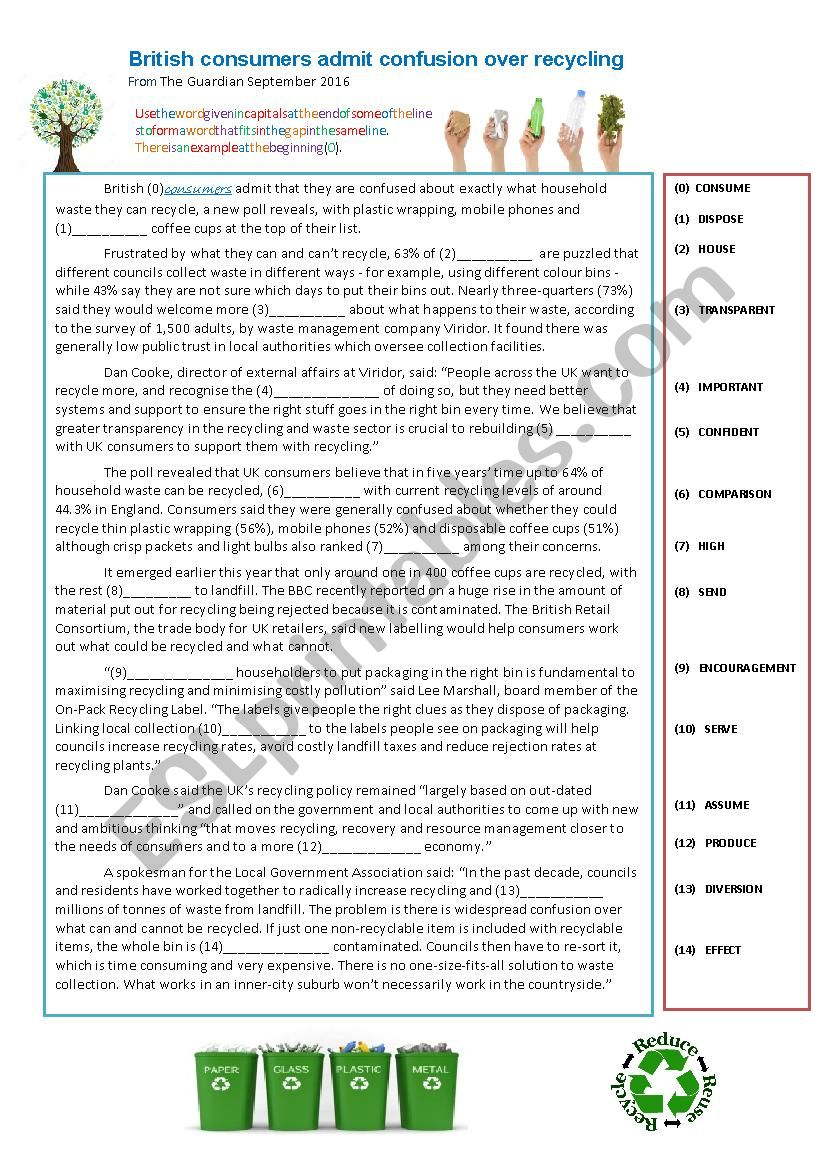 Recycling Article FCE Word transformation Practice and Debate