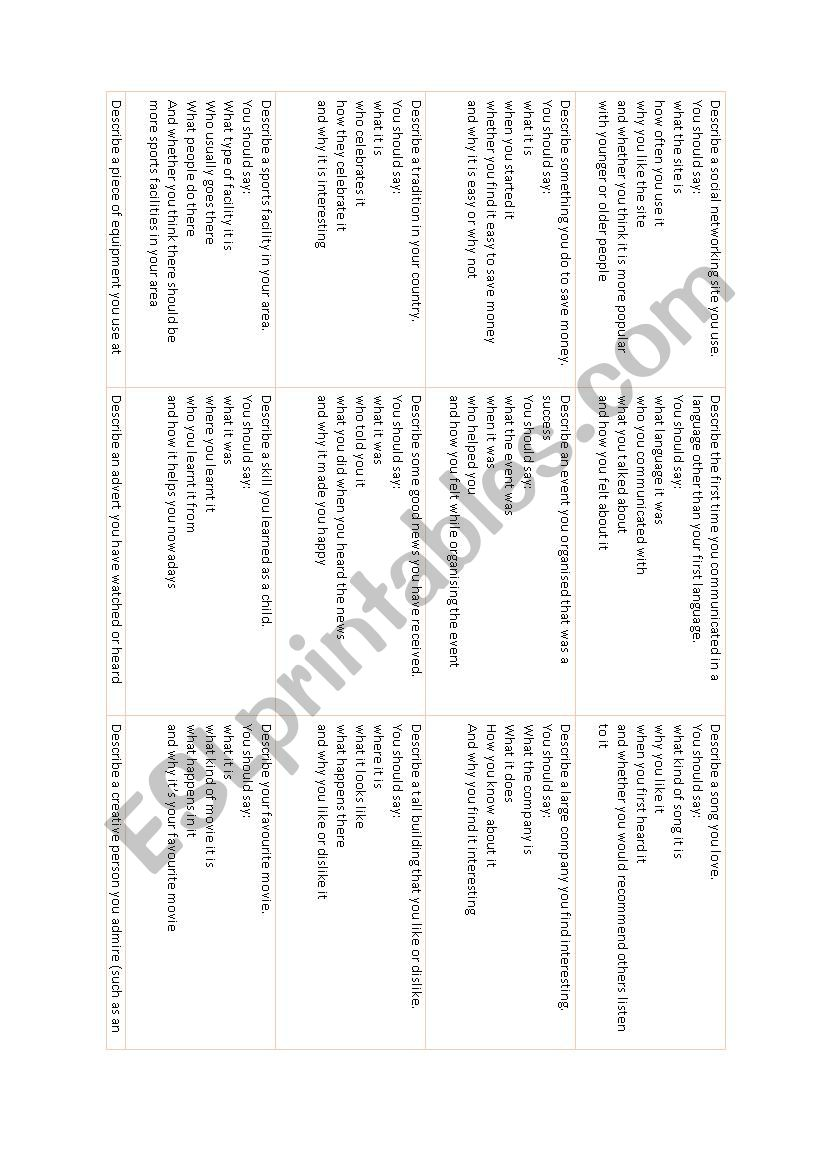 80+ RECENT IELTS Speaking Topics Arranged by Grammar - ESL