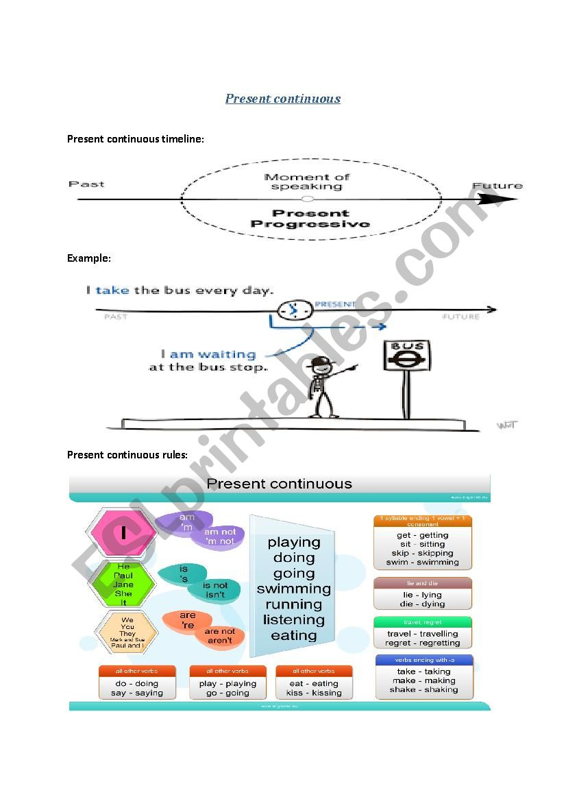 Present continuous and its passive voice - ESL worksheet by