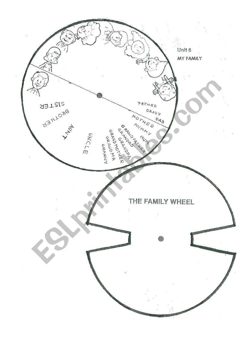 Family wheel worksheet