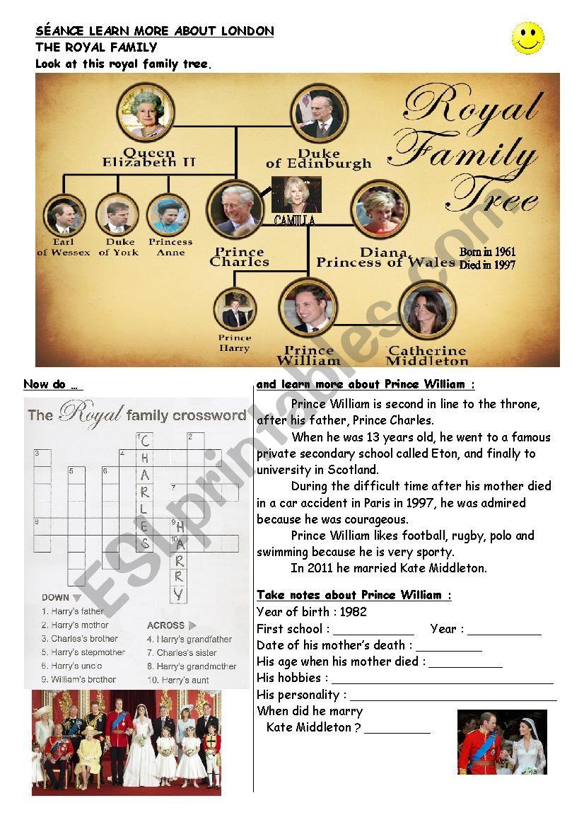 THE ROYAL FAMILY worksheet