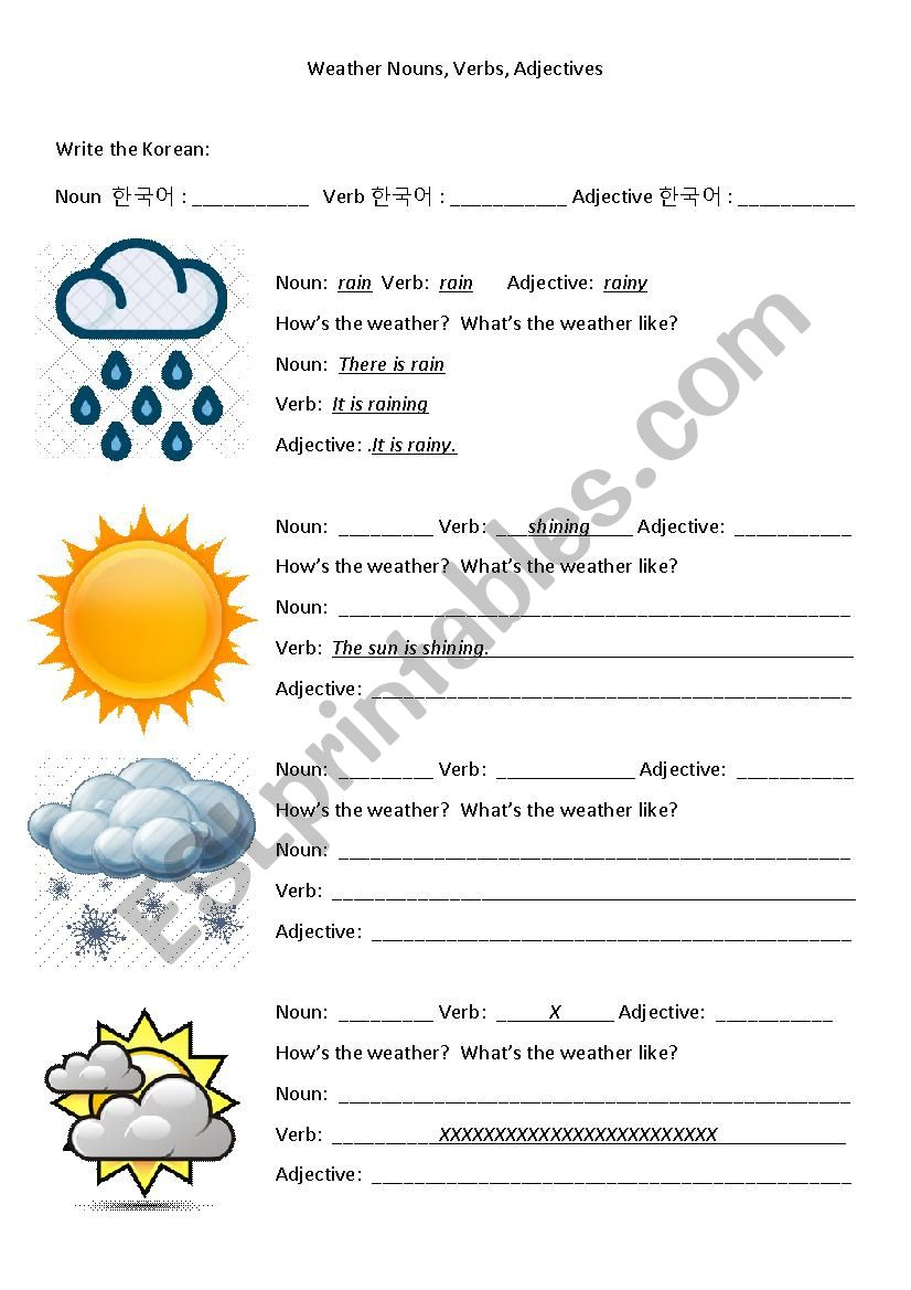 Weather using Nouns, Verbs and Adjectives