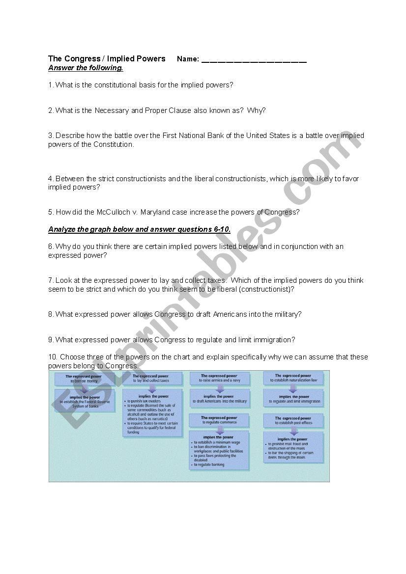 Congress - ESL worksheet by bronze25 Pertaining To Powers Of Congress Worksheet