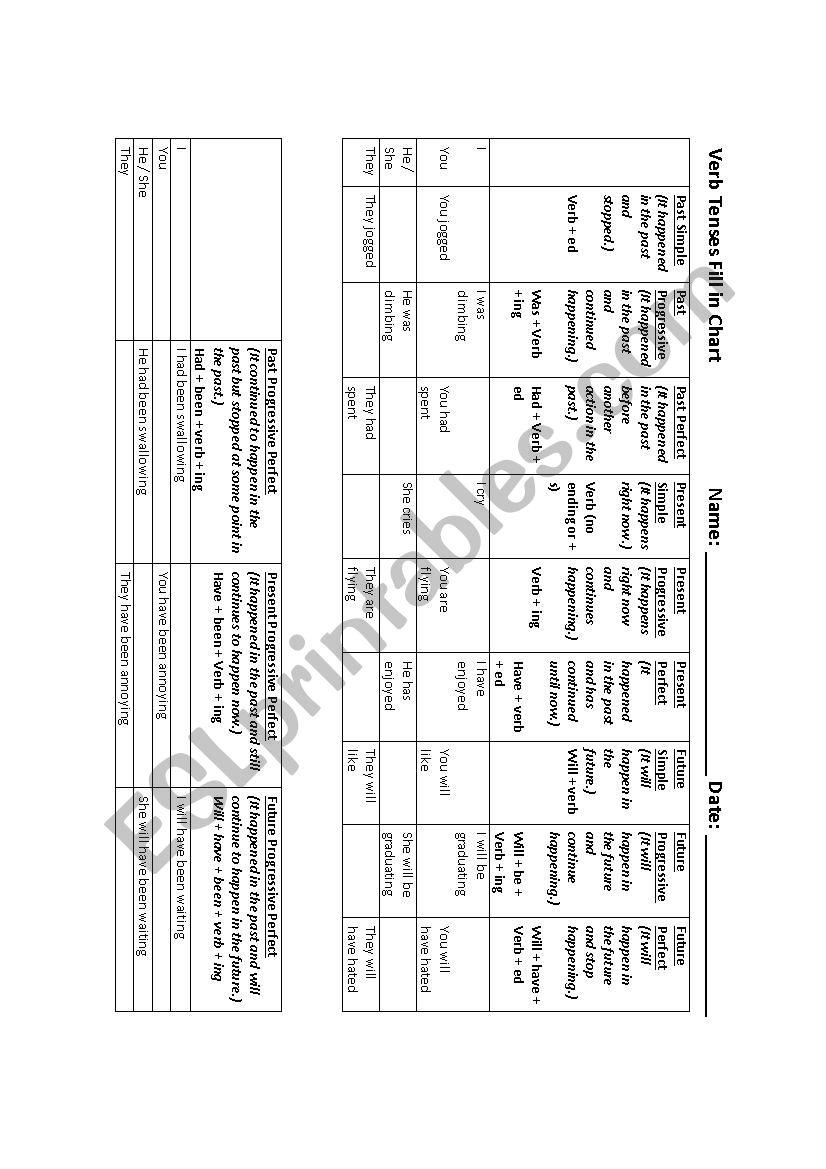 Verb Tenses Fill In Chart worksheet