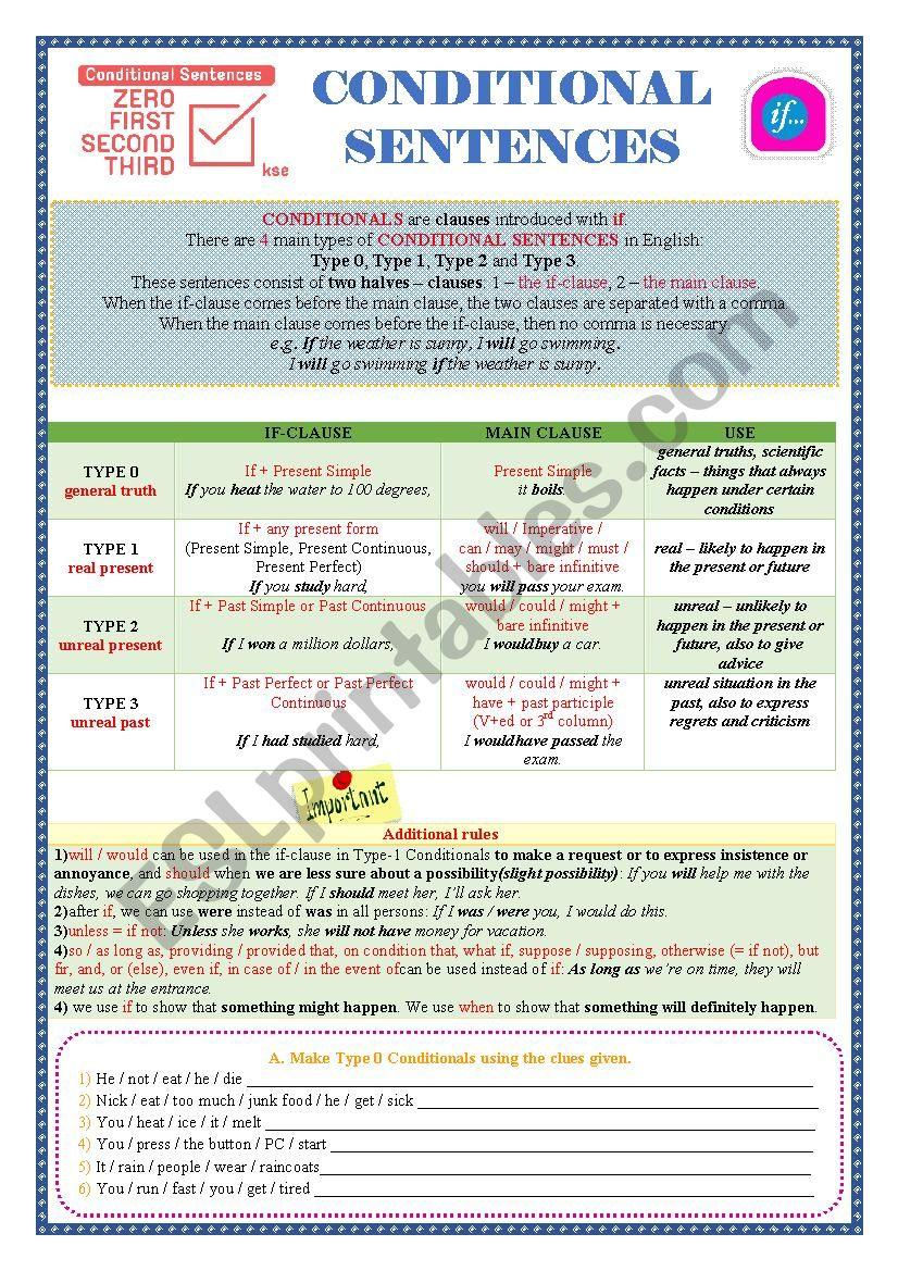 Type 0, 1, 2, 3 Conditionals worksheet