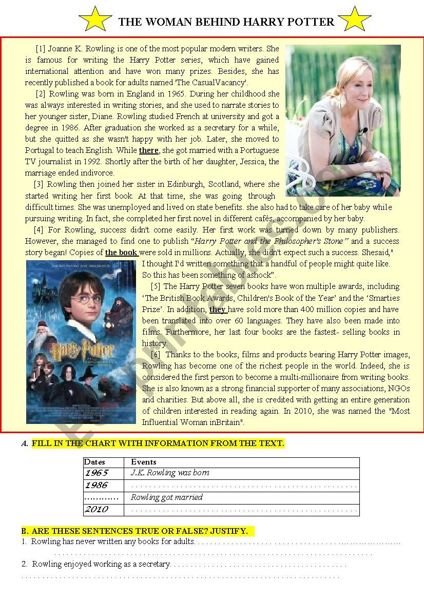 The woman behind Harry Potter Joanne K. Rowling