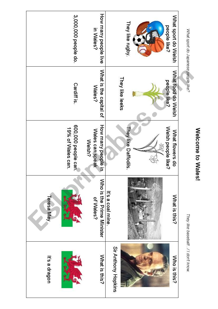 Quiz about Wales 2017 worksheet